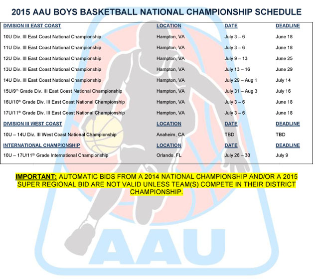 2015 AAU Boys Basketball National Championship Schedule
