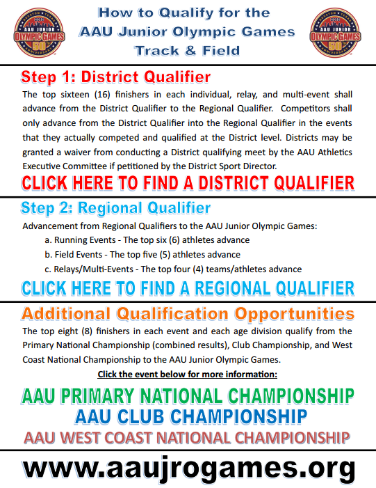 2016 AAU Junior Olympic Games 50th Anniversary